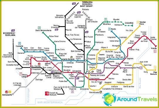 خريطة مترو برشلونة
