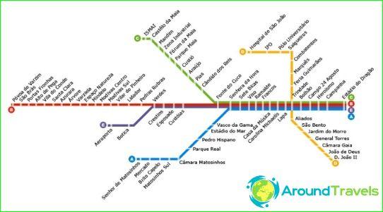 Porto metro kaart