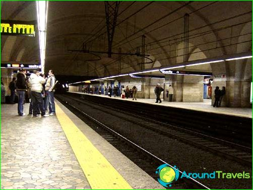 Metro of Rome: karta, foto, beskrivning