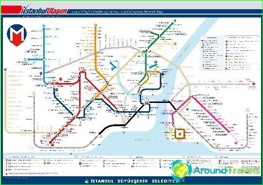 Istanbulin metrokartta