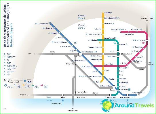Metrokaart van Lissabon