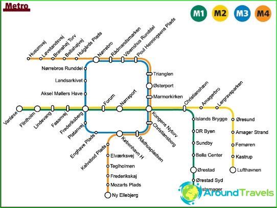 Metrokaart van Kopenhagen