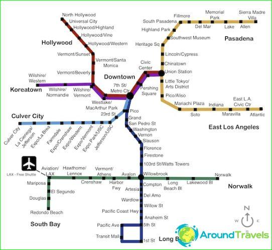Régime de métro de Los Angeles