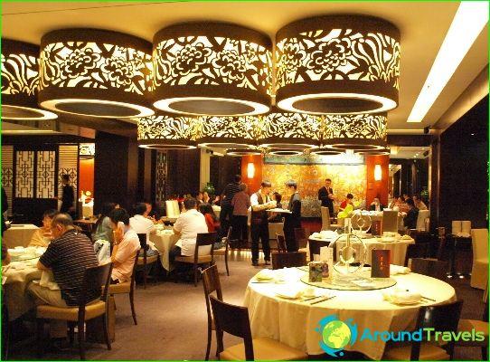 Waar te eten in Peking?