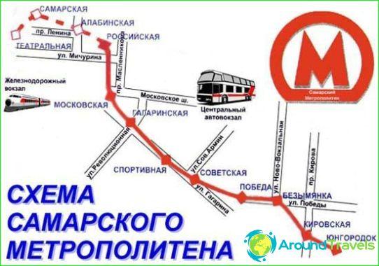 Метро Самара: карта, описание, снимка