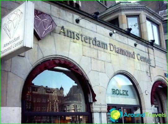 Amsterdamin kaupat ja markkinat