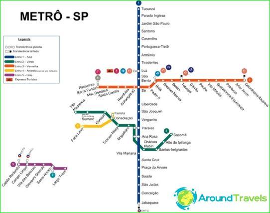 Metro Sao Paulo: kartta, kuvaus, valokuva