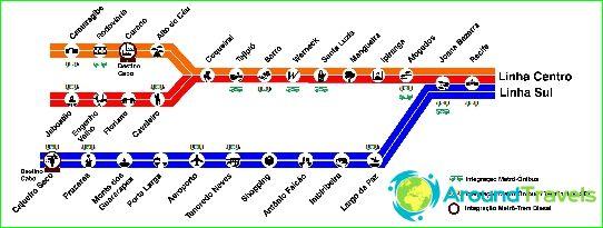 Metro Recife: carte, description, photo