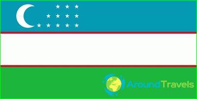 Uzbekistanin lippu