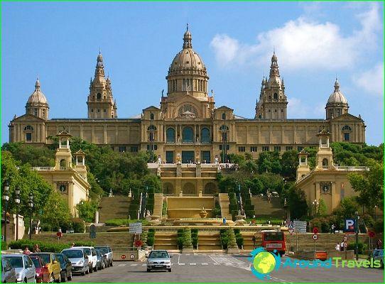 Kataloniens nationella konstmuseum