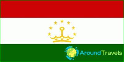 Tadžikistanin lippu