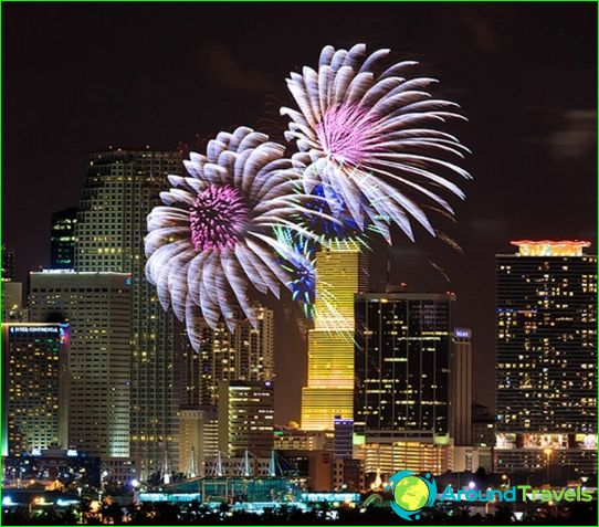 Nytt år i Miami