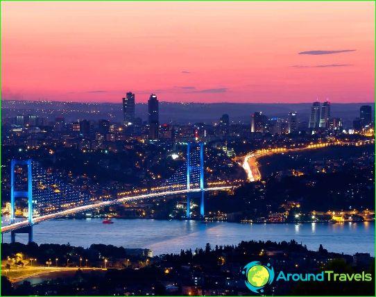 Istanbul 4 päivässä