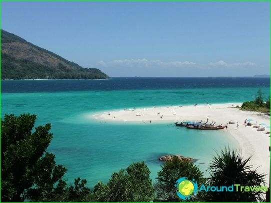 Maleisische stranden