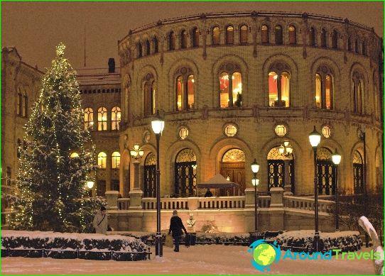 Joulu Norjassa