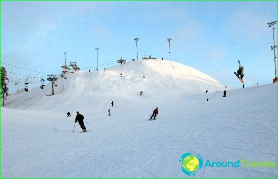 Ски курорти в Беларус