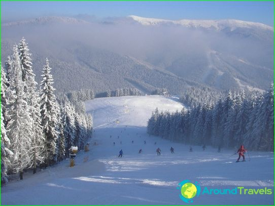 Skigebieden van Oekraïne