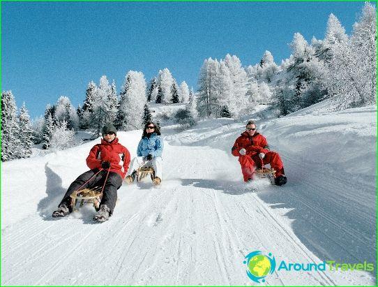 Ски курорти в Швейцария