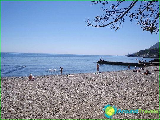 Алуща плажове