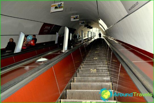 Jerevanin metro: kartta, valokuva, kuvaus