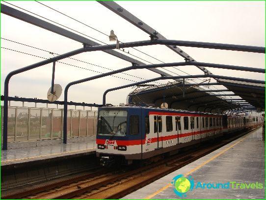 Metro Monterrey: kaart, foto, beschrijving