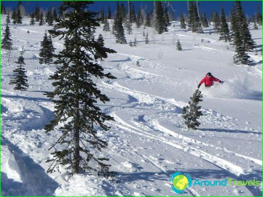 منتجعات كندا للتزلج