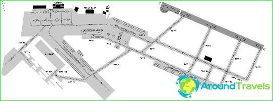 Lentokenttä Irkutsk
