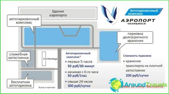 Lentokenttä Chelyabinsk