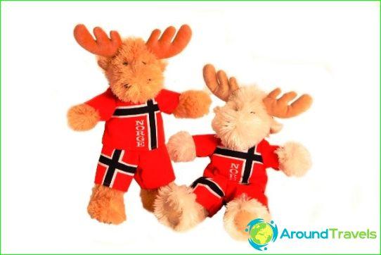 Ostokset Norjassa