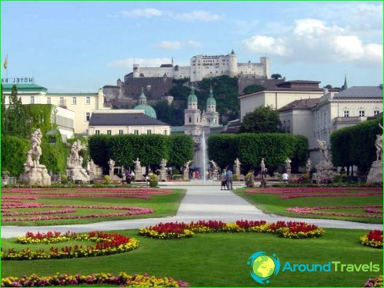 Näkymä Salzburgiin ja Hohensalzburgin linnoitukseen