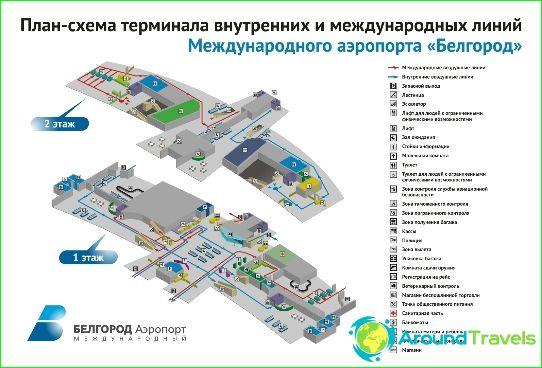 Летище в Белгород