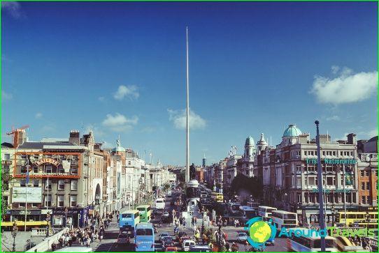 Dublin - Irlannin pääkaupunki