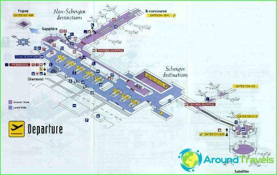 Летище в Брюксел
