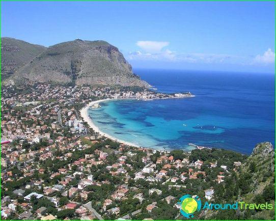 Stranden van Palermo