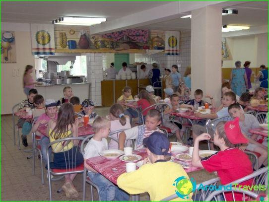 Lasten leirit lähiöissä