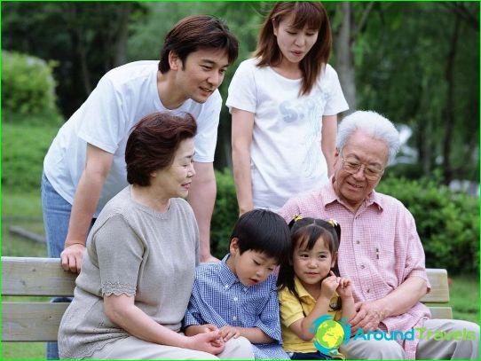 Chinese bevolking
