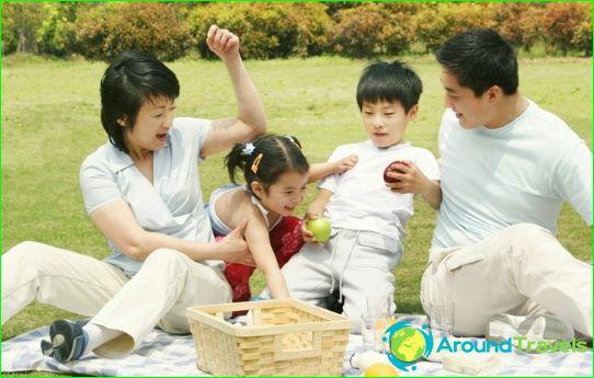 Aasian väestö