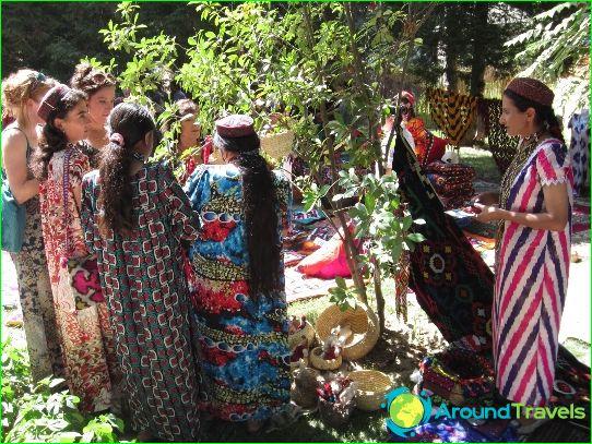 Tadžikistanin väestö