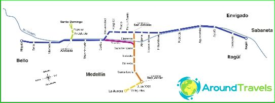 Medellinin metrojärjestelmä