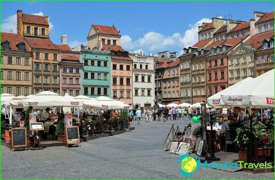 История на Варшава