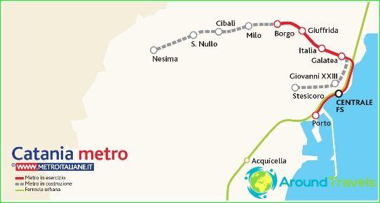 Catanian metrokartta