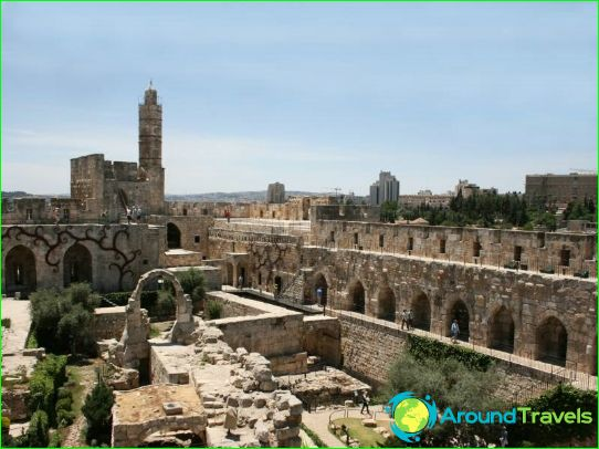 Retket Jerusalemissa