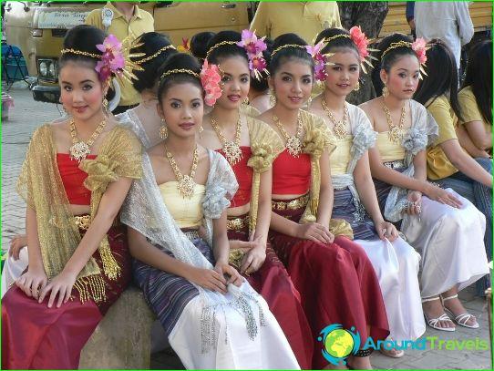 Population de la Thaïlande