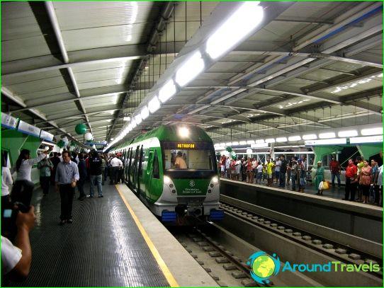 Metro Fortaleza: kaavio, kuva, kuvaus