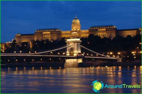 Retket Budapestissa