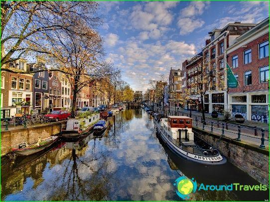 Retket Amsterdamissa