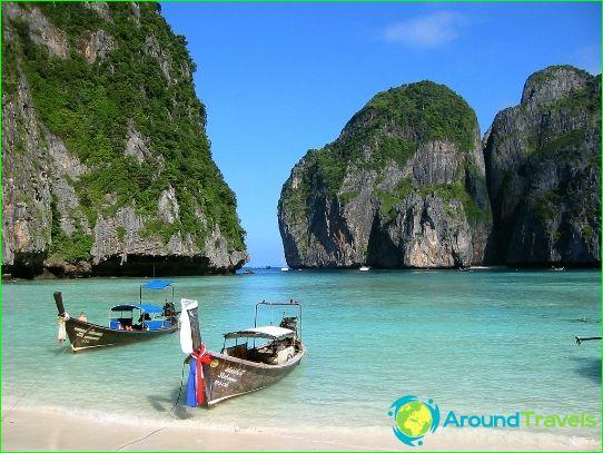 Mitä viedä Thaimaahan