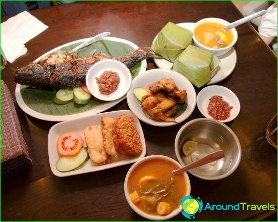 Traditioneel Indonesië