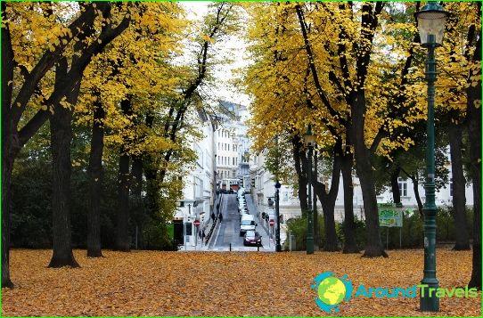 Lomat Itävallassa marraskuussa