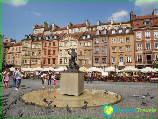 Цени във Варшава